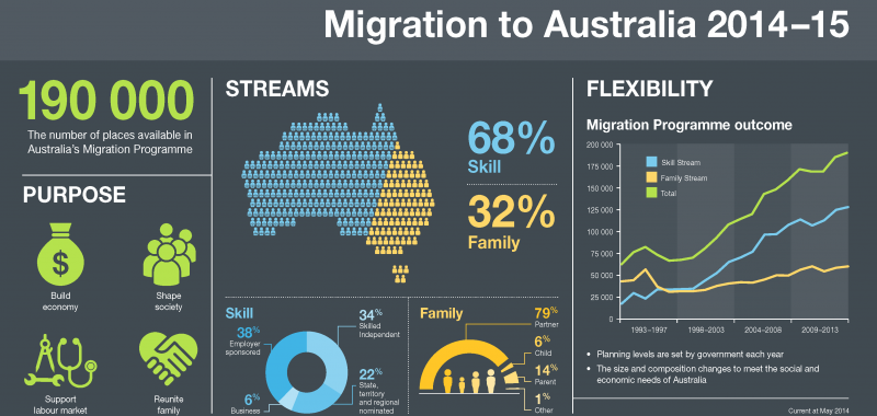 migration-to-australia(2) - Copy